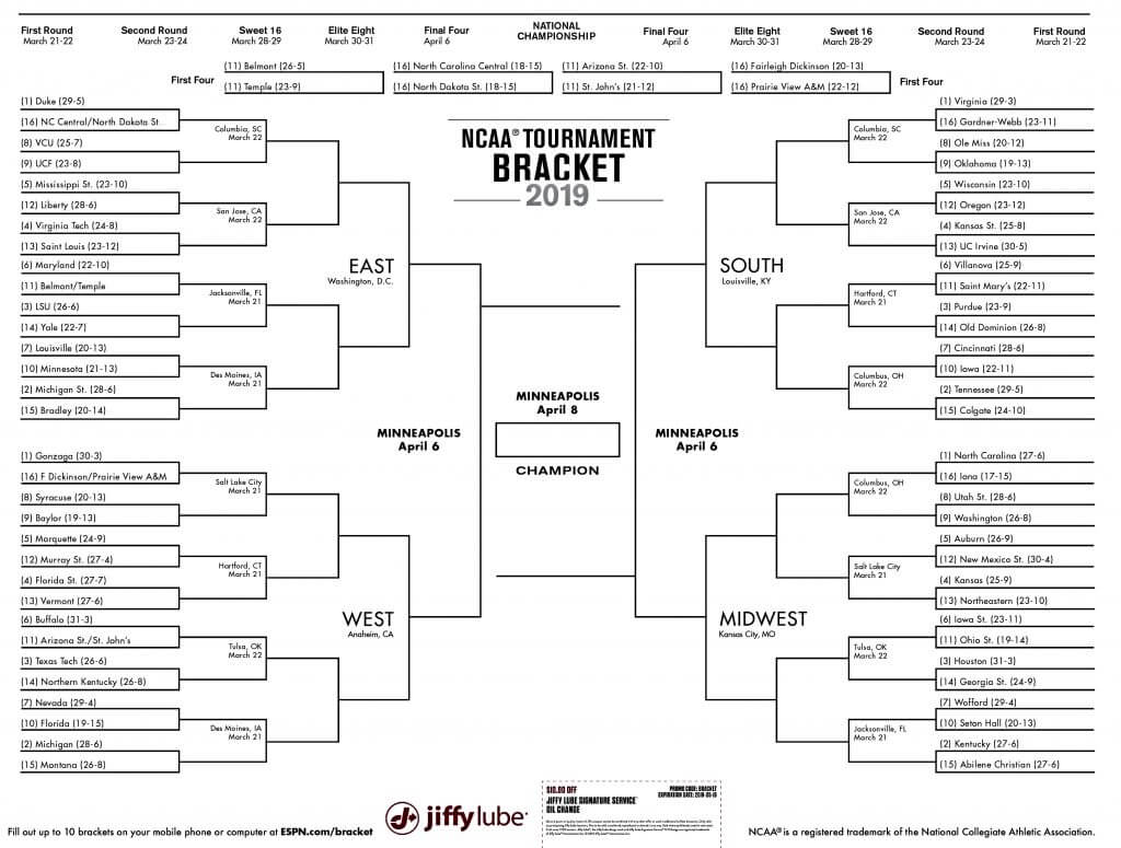 Printable Ncaa Men's D1 Bracket For 2019 March Madness Within Blank Ncaa Bracket Template