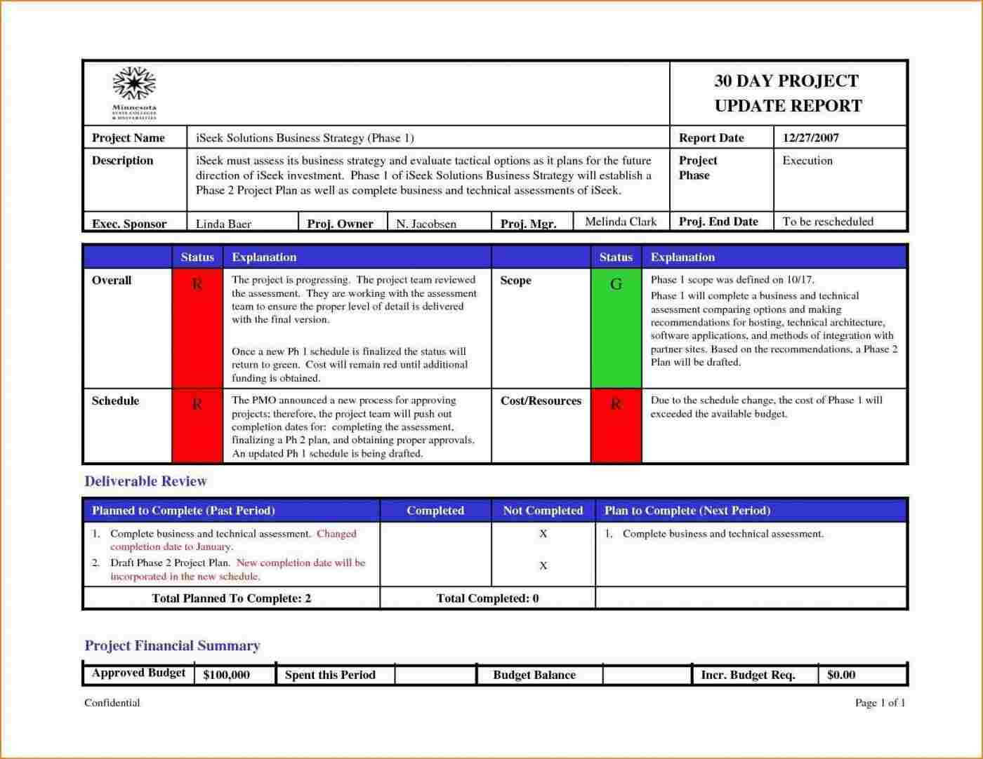Project Management Status Report Template Free Progress With Regard To Project Manager Status Report Template