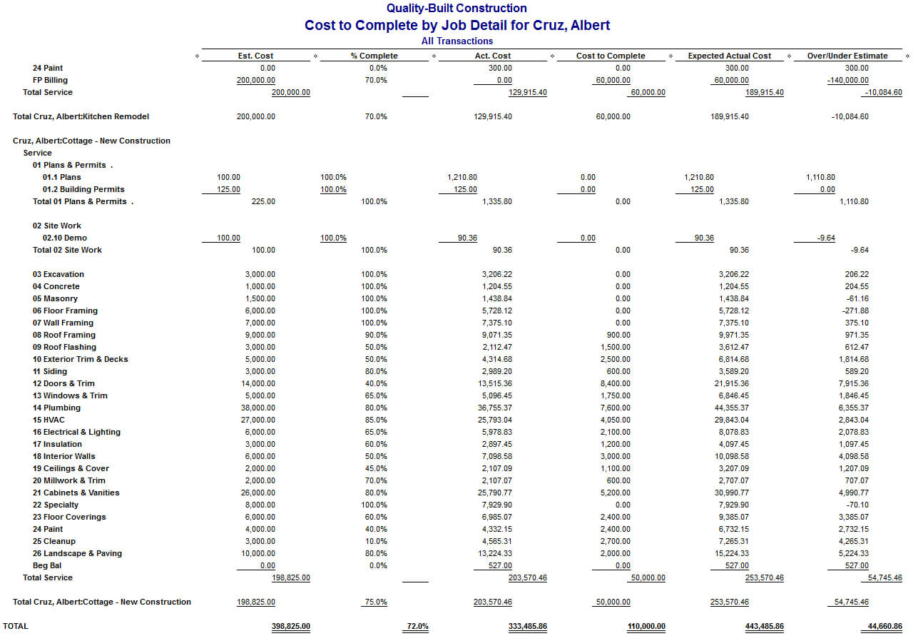 Quickbooks Job Cost Reports For Construction Companies In Job Cost Report Template Excel