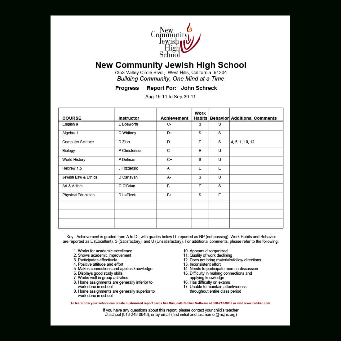 Report Card Software - Grade Management | Rediker Software In Summer School Progress Report Template