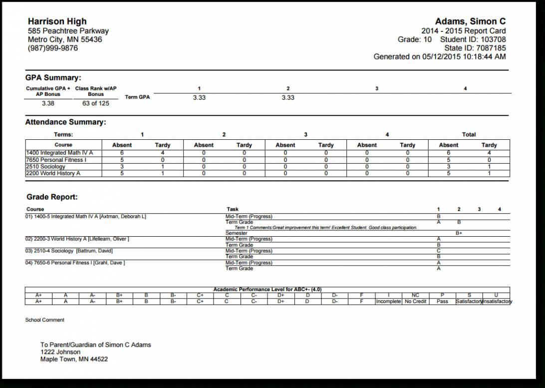 Report Card Template Format For Kindergarten Pdf Samples Regarding Report Card Template Pdf