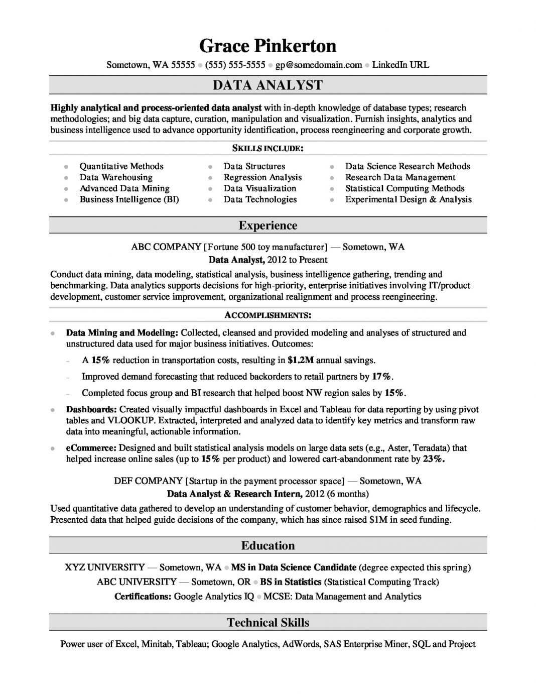 Report Examples Analyst Ple Credit Example Business Analysis Intended For Business Analyst Report Template