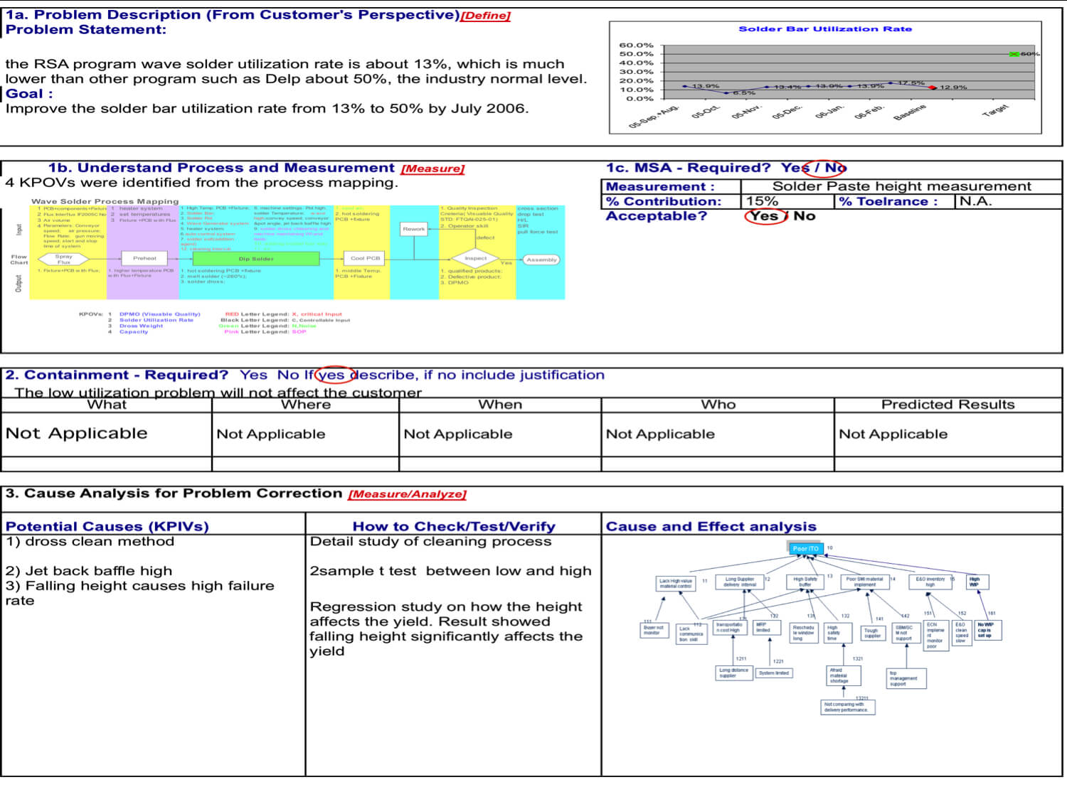 Report Examples Template Lean Manufacturing Six Sigma And Pertaining To Dmaic Report Template