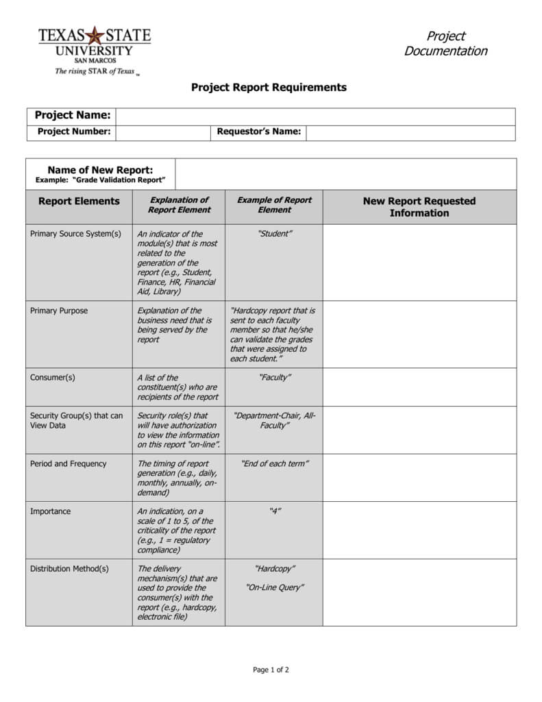 Report Requirements Template With Regard To Reporting Requirements Template