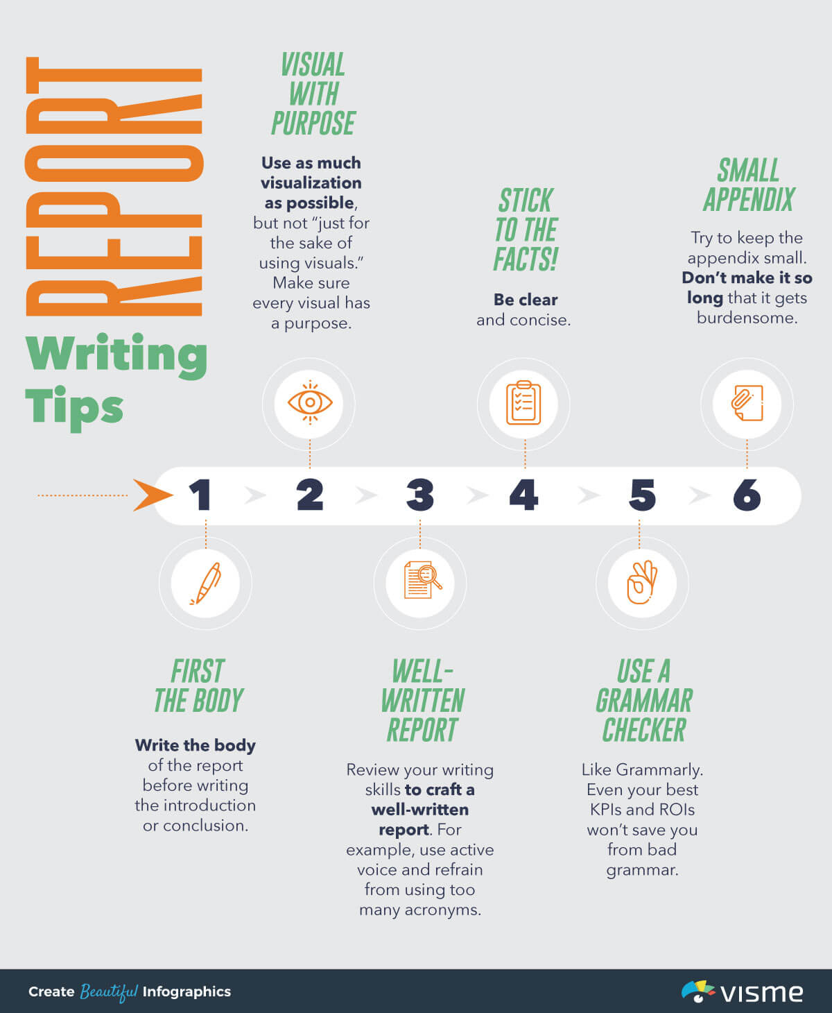 Report Writing Format With Templates And Sample Report In Best Report Format Template