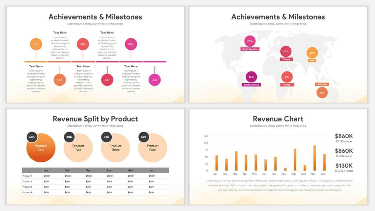 Sales Report Template For Powerpoint Presentations | Slidebazaar Pertaining To Sales Report Template Powerpoint