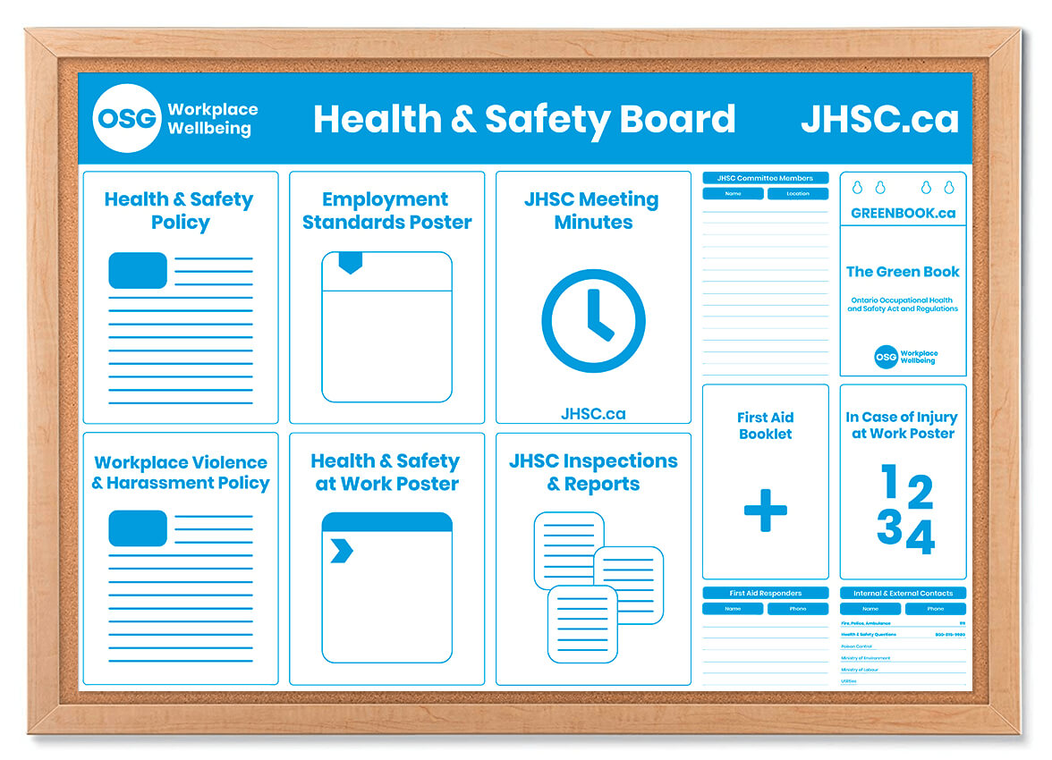 Sample Monthly Health And Safety Report Format Annual Inside Monthly Health And Safety Report Template