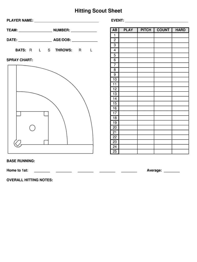 Scout Sheet - Fill Online, Printable, Fillable, Blank Regarding Baseball Scouting Report Template