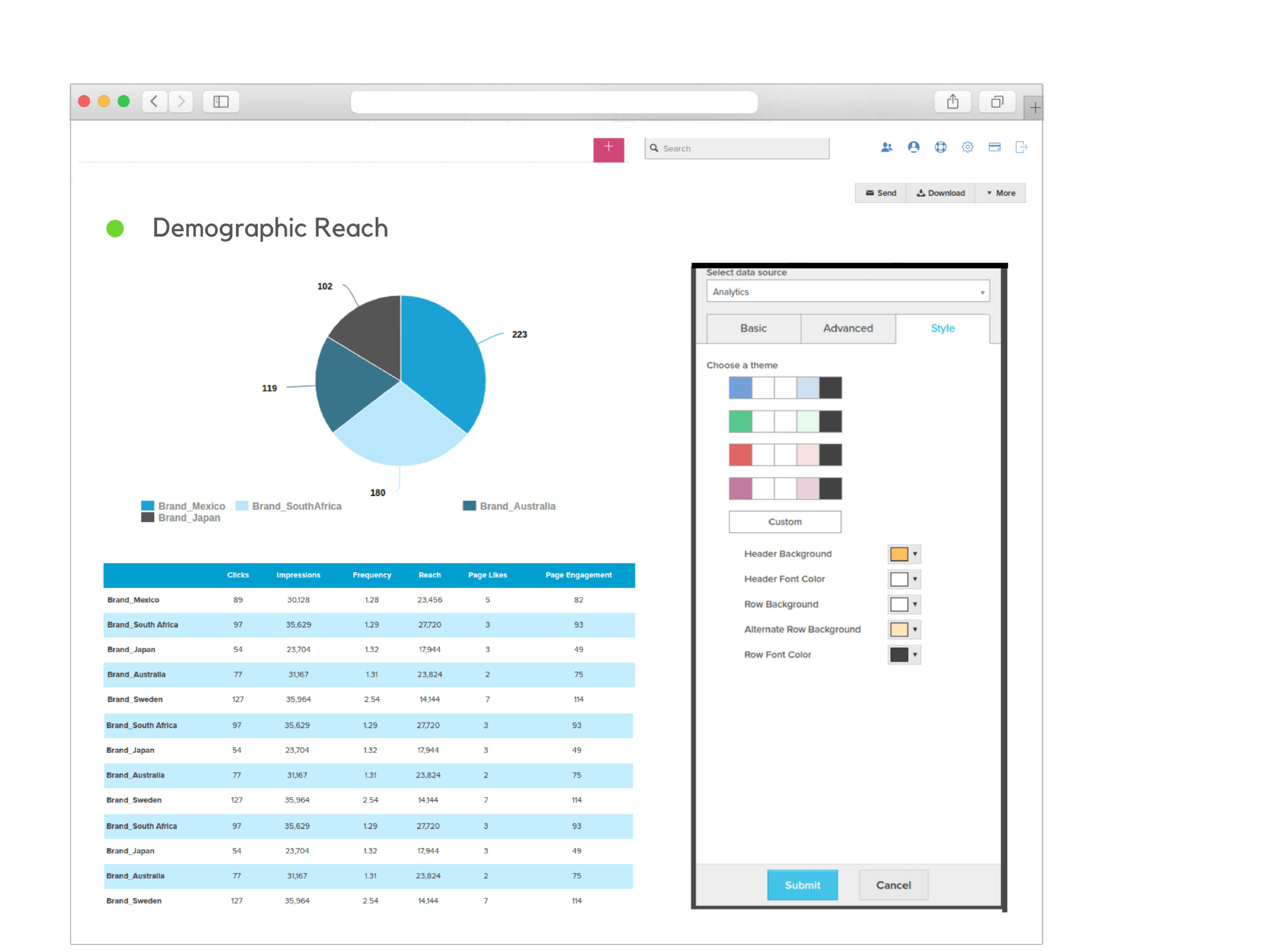Social Media Report Example [Pdf]   Reportgarden Throughout Weekly Social Media Report Template