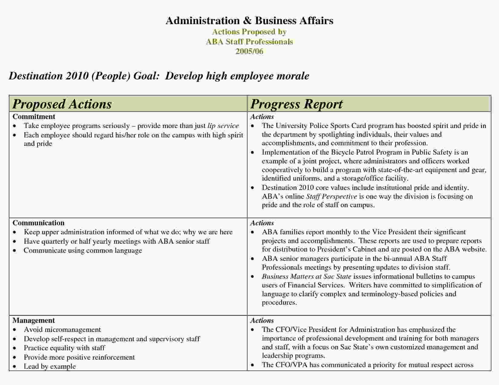 Staff Progress Report Template Cumedorg Cumedorg With Regard To Staff Progress Report Template
