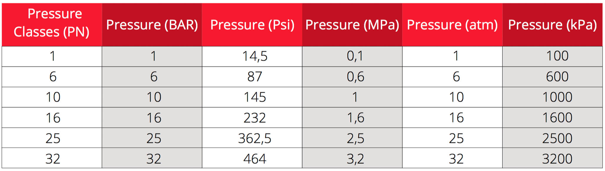 Standarts & Tests – Superlit Pipe Industries In Hydrostatic Pressure Test Report Template