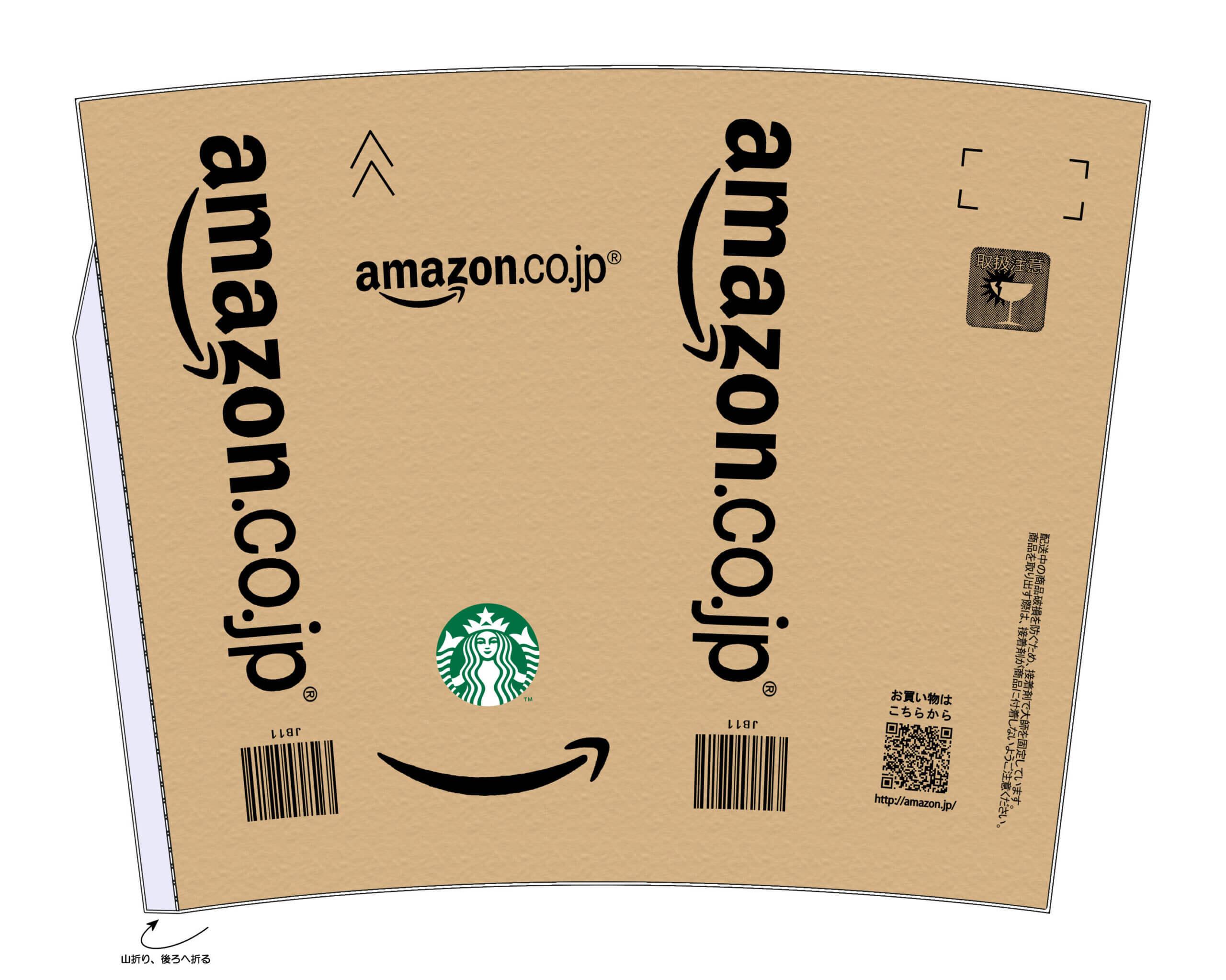 Starbucks   Plastic Pleasures For Starbucks Create Your Own Tumbler Blank Template