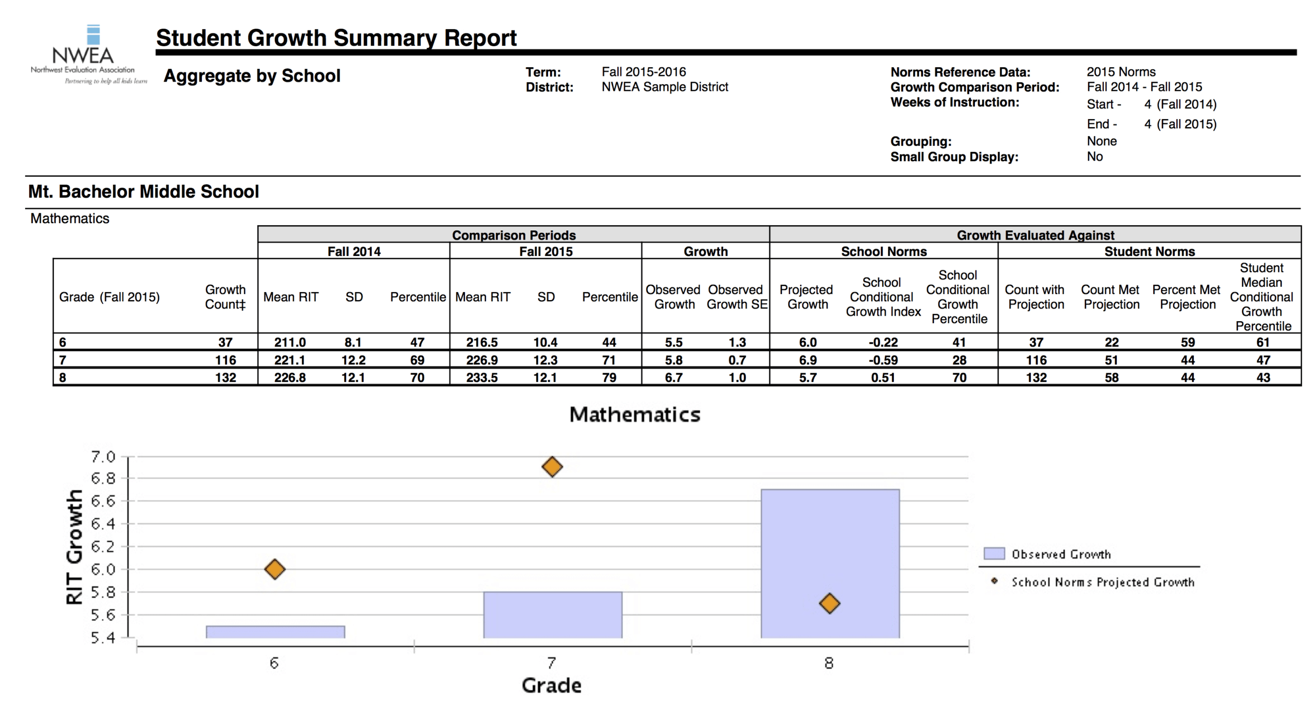 Student Grade Report Template ] - Report Card Template 29 Intended For Student Grade Report Template