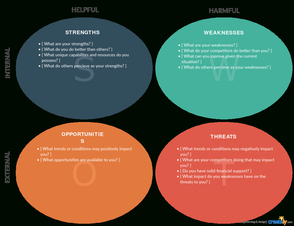Swot Analysis Templates   Editable Templates For Powerpoint With Swot Template For Word