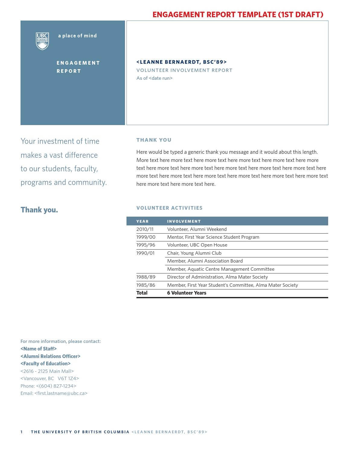 Template Volunteer Reportjeffrey Hsu - Issuu Inside Volunteer Report Template
