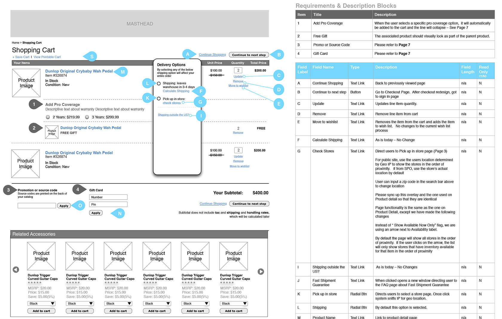 The 10 Ux Deliverables Top Designers Use | Toptal Inside Ux Report Template