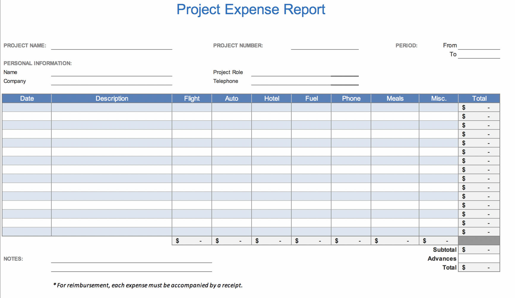 The 7 Best Expense Report Templates For Microsoft Excel Within Expense Report Spreadsheet Template