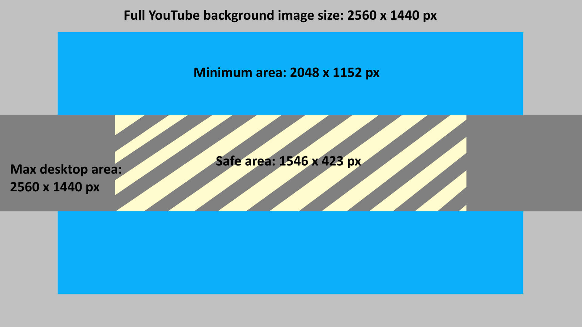 The Best Youtube Banner Size In 2020 + Best Practices For In Youtube Banner Template Size