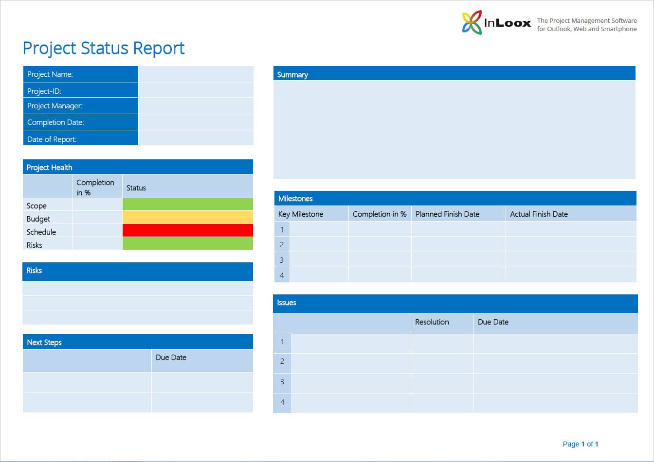 The Importance Of Project Status Reports – Inloox Pertaining To Project Manager Status Report Template
