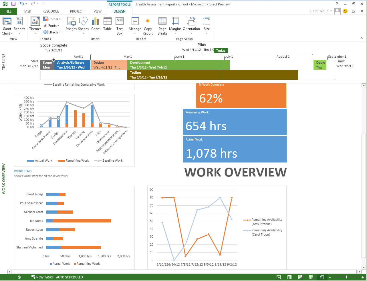 The New Microsoft Project - Microsoft 365 Blog Throughout Ms Project 2013 Report Templates