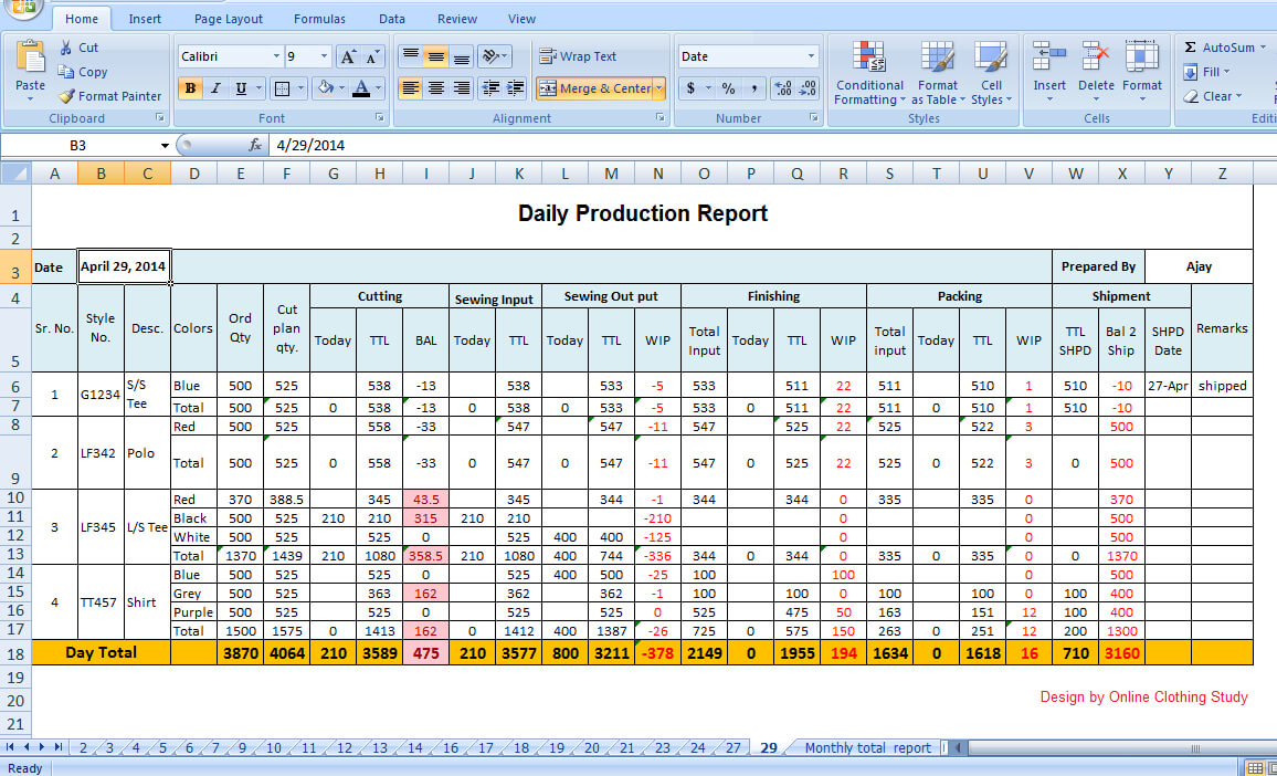 Tips To Make Daily Production Report Quickly? Intended For Monthly Productivity Report Template