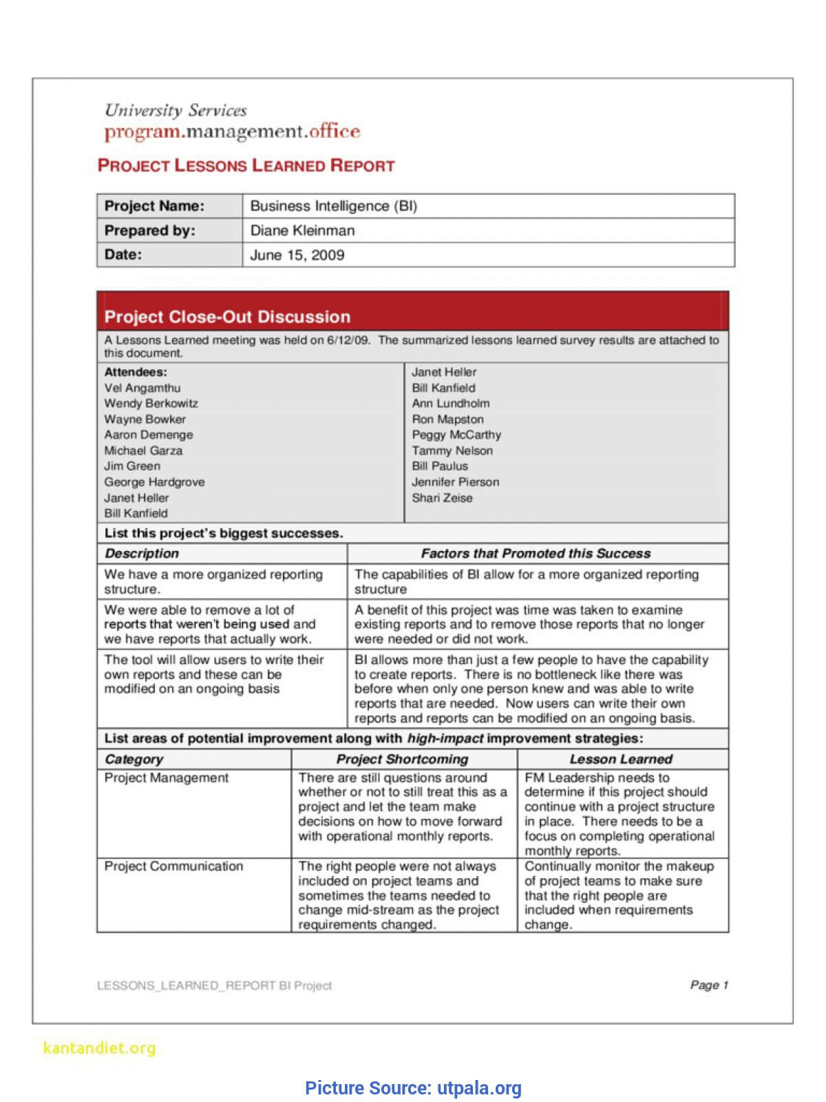 Trending Lessons Learned Document Management Lovely Lessons Intended For Lessons Learnt Report Template