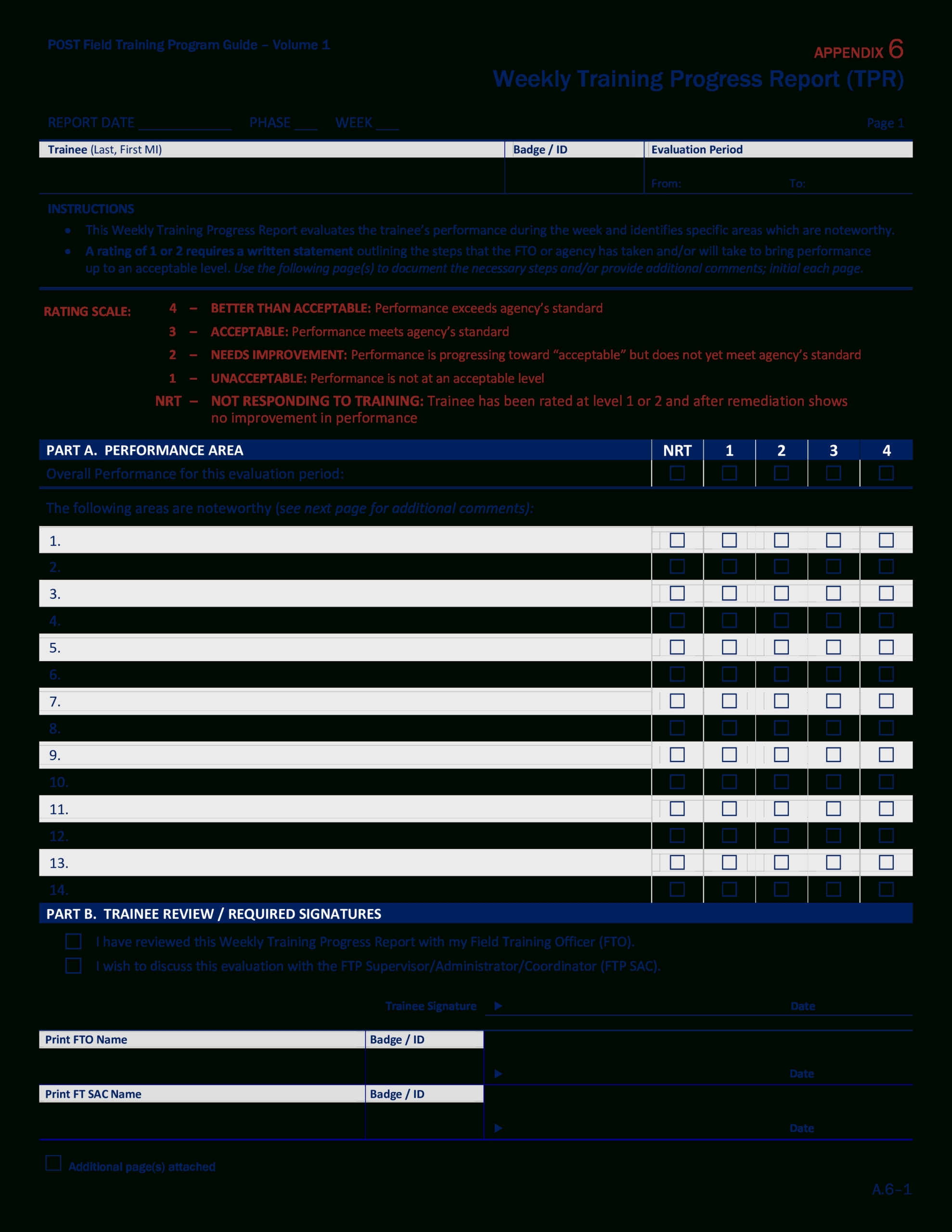 Weekly Training Progress Report | Templates At Throughout After Training Report Template