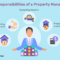 What Is A Property Manager Responsible For For Property Management Inspection Report Template