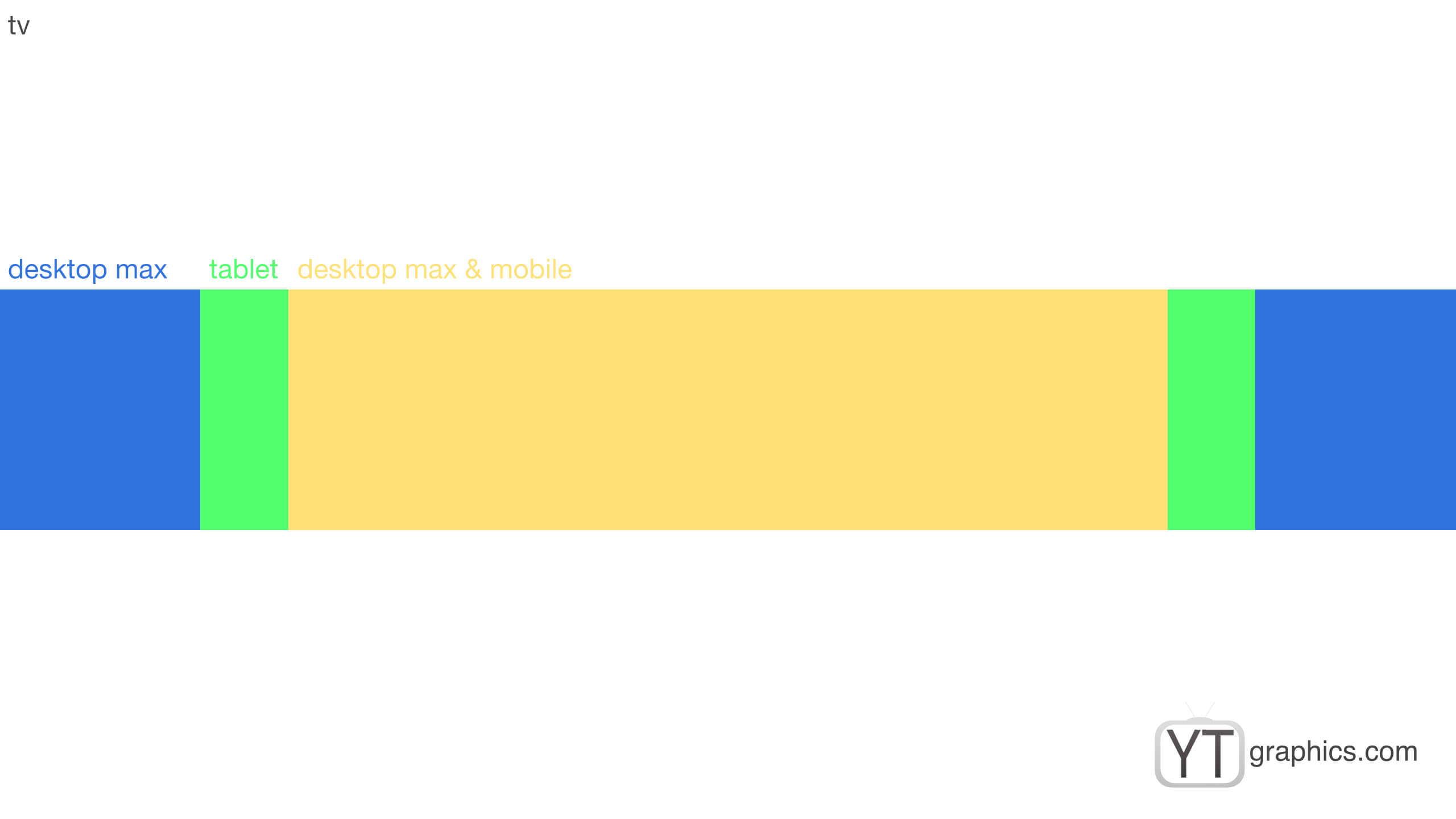 Youtube Banner Template Png 2 » Png Image For Yt Banner Template